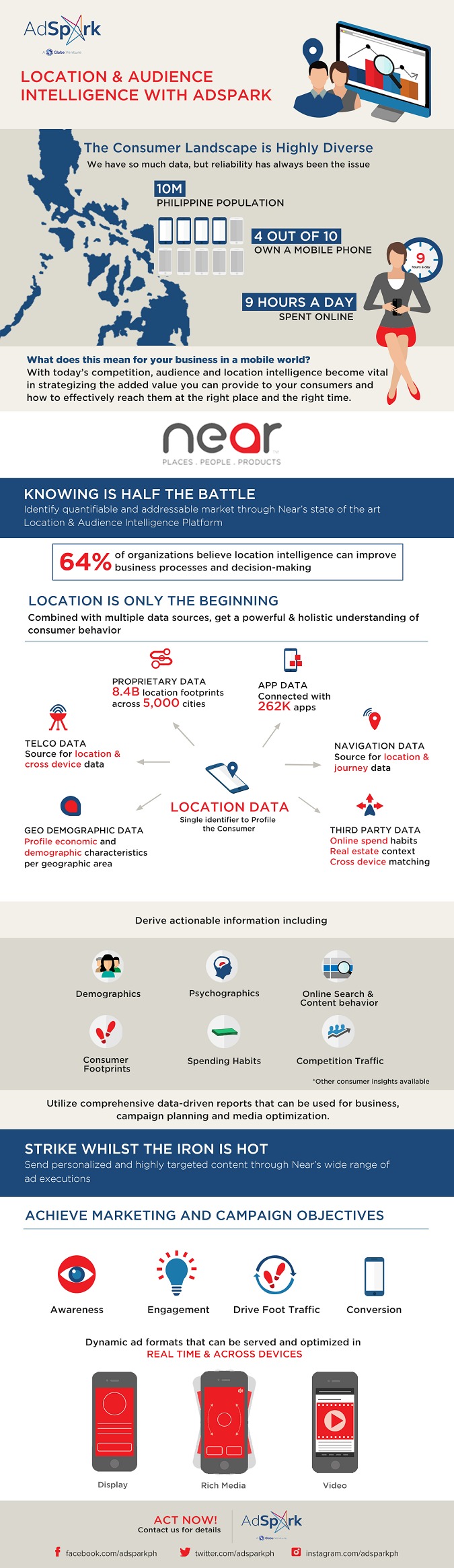 location and audience intelligence for digital and mobile marketing campaigns