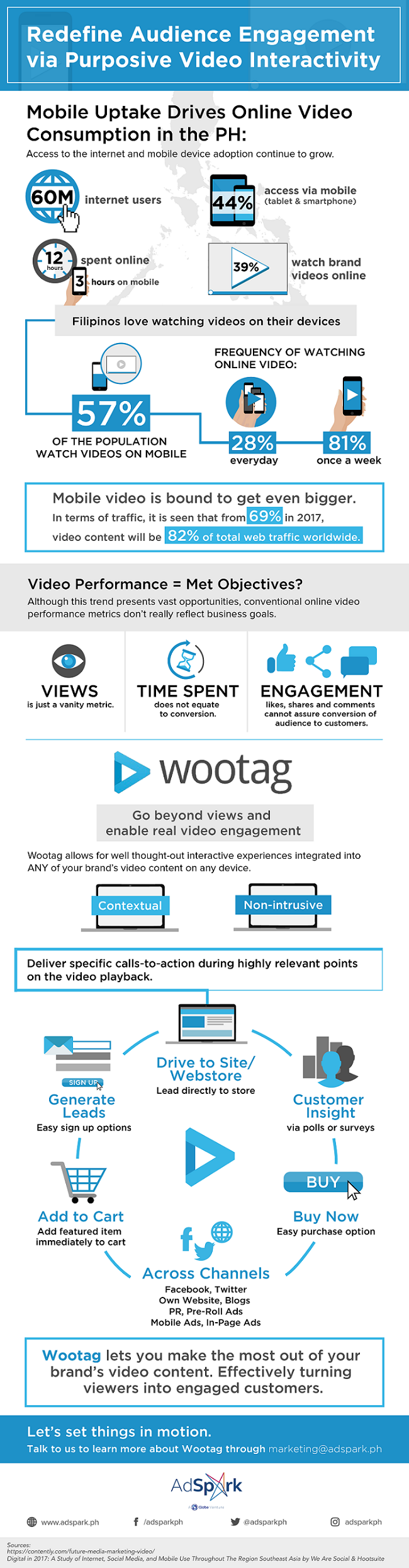 Wootag allows for well thought-out interactive brand video ad experiences integrated into ANY of your brand's video content on any device